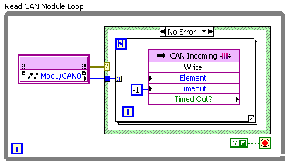 J1939 Transport Protocol Reference Example - National