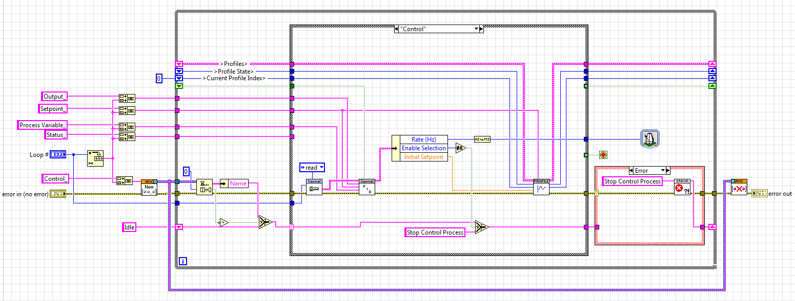 Compactrio Temperature Controller Reference Application National Engine Block Diagram Control