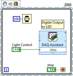 output light using a basic 5mm led  ni mydaq  and labview