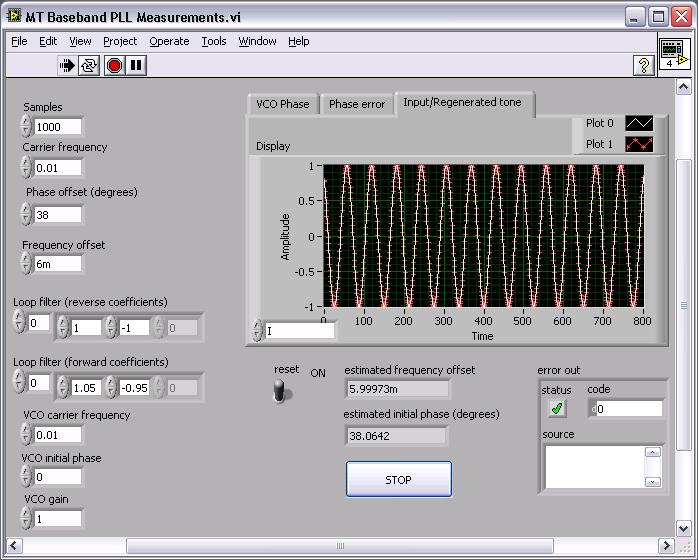 baseband phase-locked loop  pll  measurements