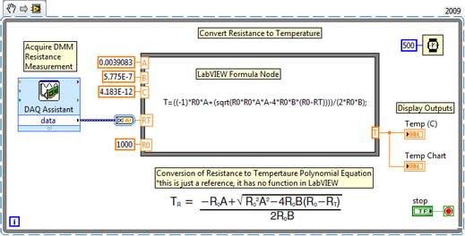 Measure Temperature Using A Rtd  Mydaq  And Labview