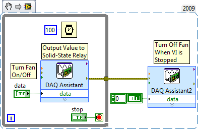 turn on a dc computer fan using a solid state relay mydaq and figure 5 labview 2009 block diagram