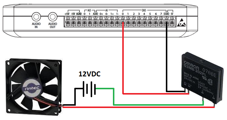 turn on a dc computer fan using a solid state relay, mydaq, and omron relays wiring instructions the solid state relay
