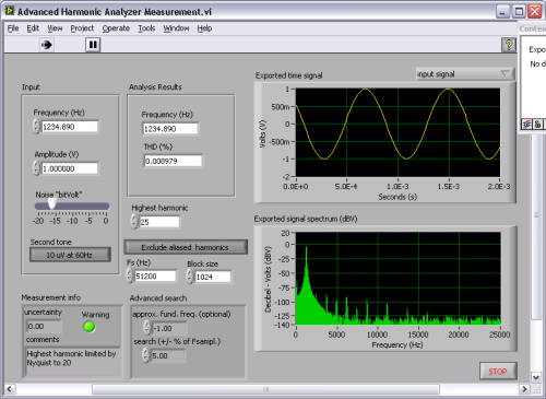 Network Analyzer And Harmonic : Advanced harmonic analyzer measurement national instruments