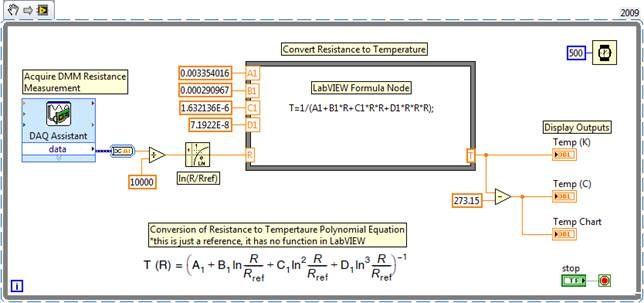 fjwdtxlq4232539544920925462 measure temperature using 10k� thermistor, mydaq, and labview Thermistor Circuit Diagram at gsmx.co
