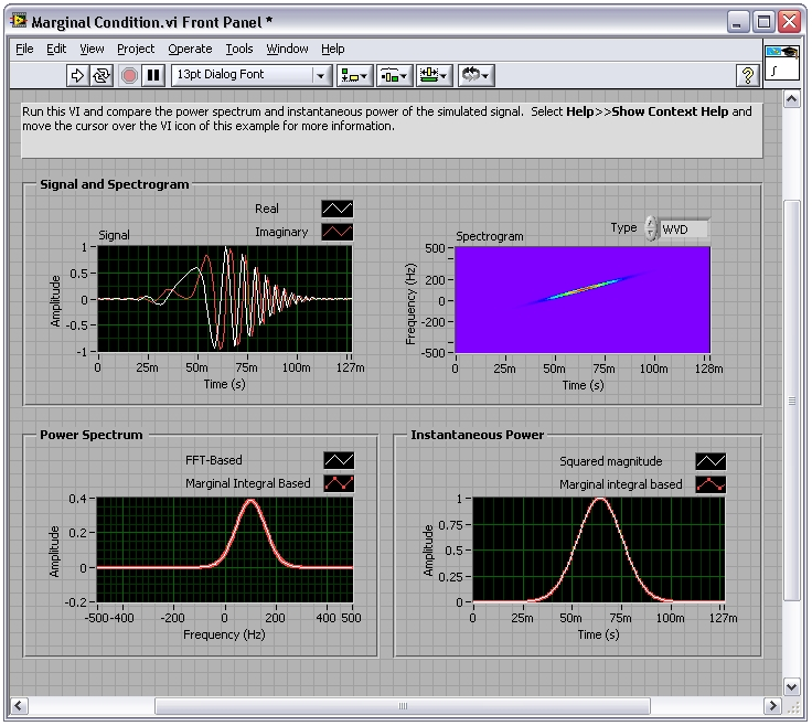 advanced signal processing toolkit  marginal condition