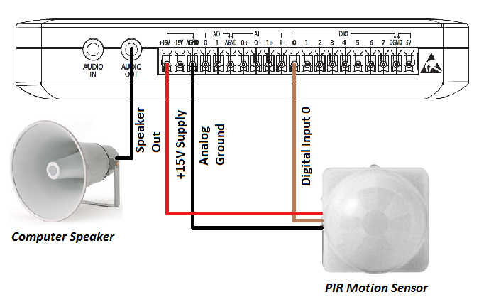 Dorm Room Alarm System Using A Pir Motion Detector