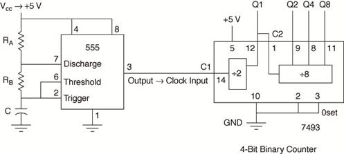lesson 5 digital i o national instruments rh ni com 4 bit counter logic circuit 4 bit synchronous counter logic diagram