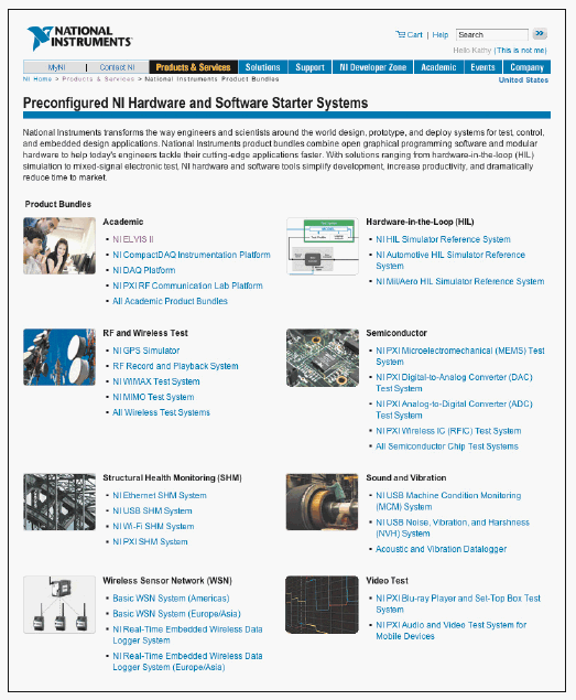 Find and Purchase Solutions Online Faster - National Instruments