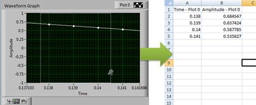 Moving Data From LabVIEW Into Excel - National Instruments
