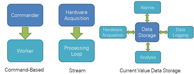application of embedded system in communication pdf