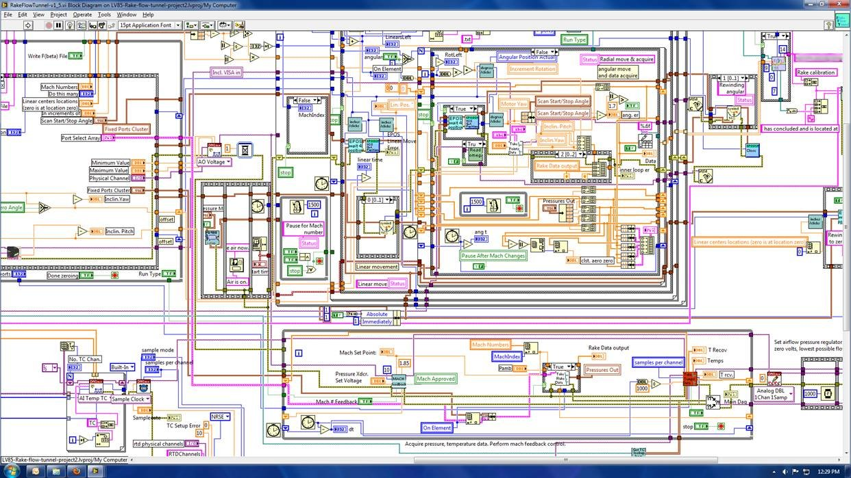 Top 5 Labview Rookie Mistakes National Instruments Inside A Computer Diagram The Track To Safety Enlarge Image