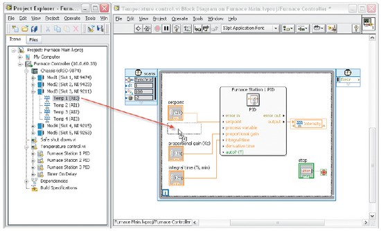 labview 8.6 torrent