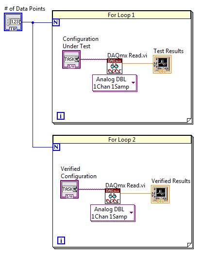 Labview Data Flow Diagram Trusted Wiring Diagram