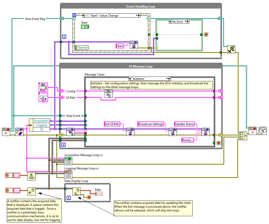 Top 5 Labview Rookie Mistakes National Instruments Ladder Logic Diagram Example Enlarge Image