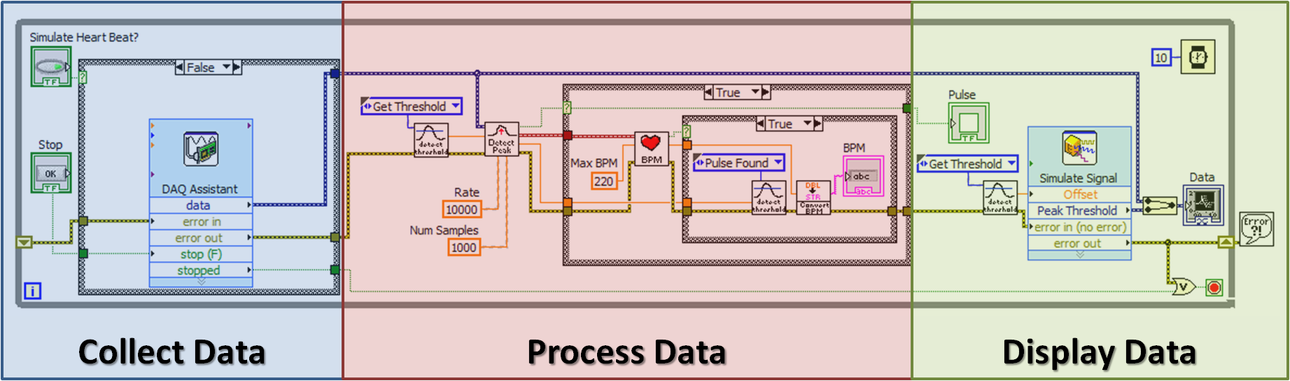 build your own heart rate monitor  part 4 of 4  software design