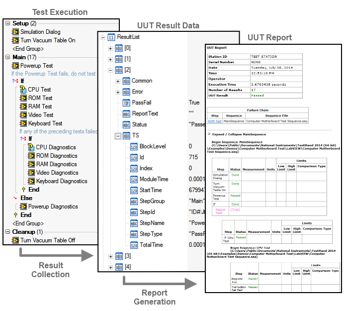 TestStand Report Generation and Customization - National