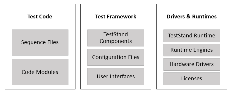 TestStand System Deployment Best Practices - National