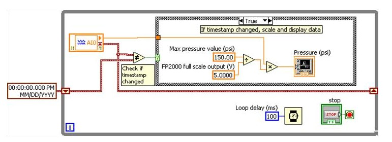 2011 09 06_111023 using the honeywell fp2000 amplified pressure transducer with ni sensotec pressure transducer wiring diagram at soozxer.org