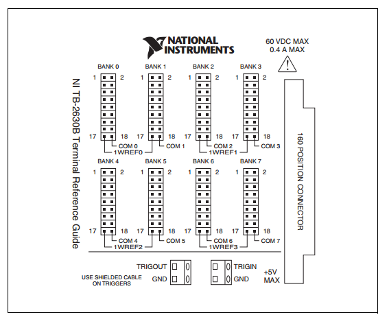 How to Connect Signals to the PXI 2530B National Instruments