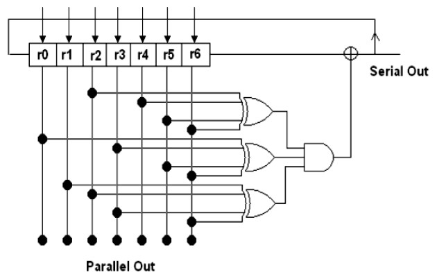 parity checker circuit