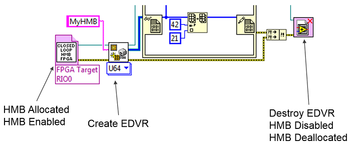 Host Memory Buffer Overview - National Instruments