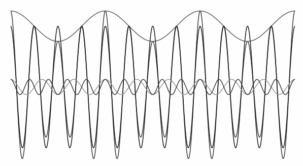 find the right analog signal generator
