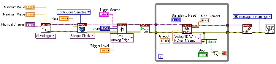 NI-DAQmx Analog Start Triggering in LabVIEW