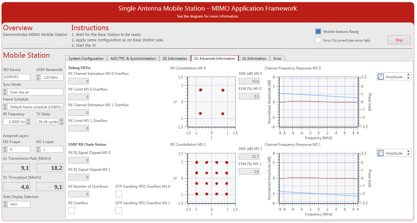5g Massive Mimo Testbed From Theory To Reality National Instruments Below Is Adiagram Channelvision Thatshows How A Typical Setup Figure 13 Application Framework Mobile Station Downlink Received Constellations