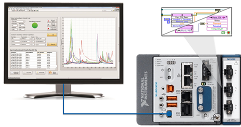 Displays and Data Visualization With CompactRIO: The