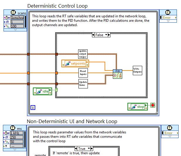 Electronic Real Id Application: Assigning Processor Affinity In LabVIEW To Optimize