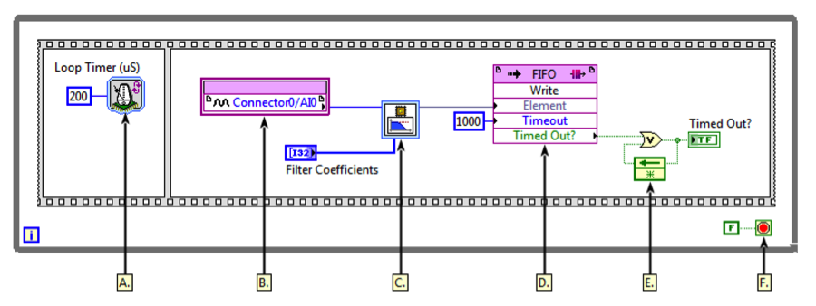using the labview fpga desktop execution node national instruments rh ni com