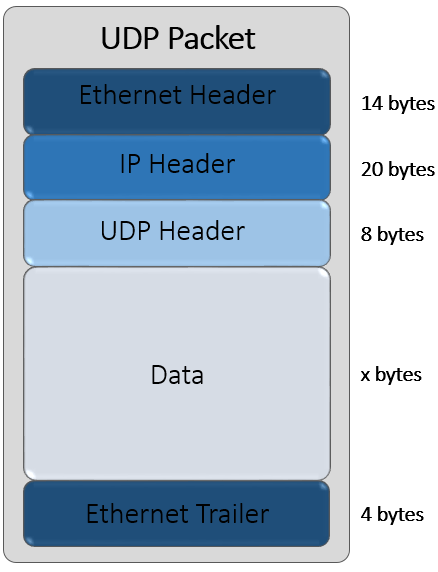 kernel usb software bus by tcp