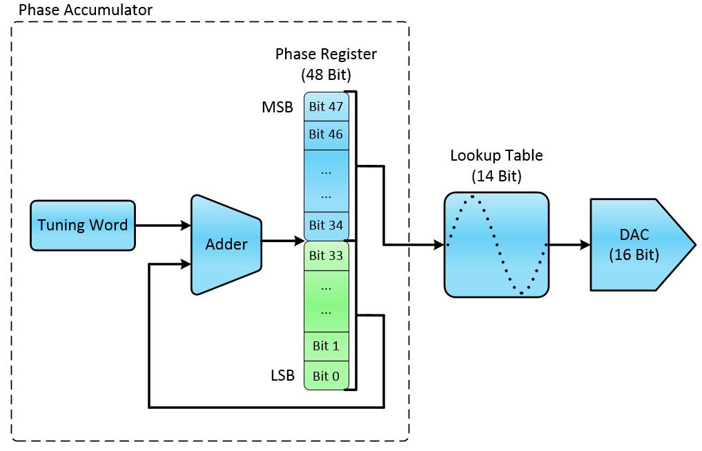 Digital Multimeter Block Diagram : Digital multimeter block diagram foto bugil bokep