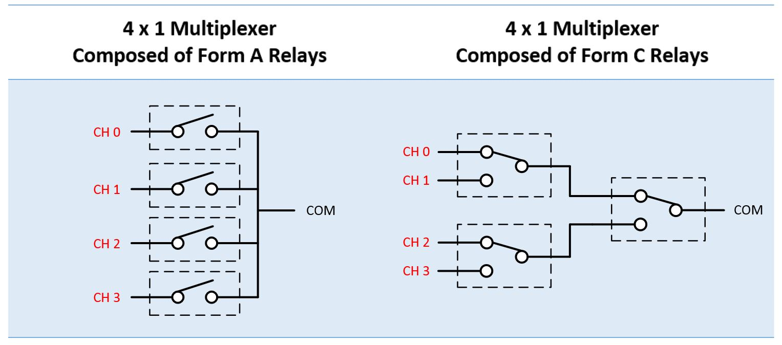 Switch Types And Common Terminology National Instruments Relay Circuit Working Topologies