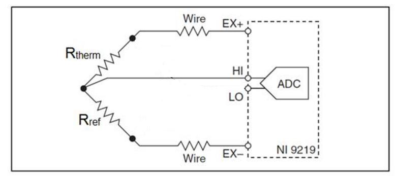 Thermistor Wiring Diagram from www.ni.com