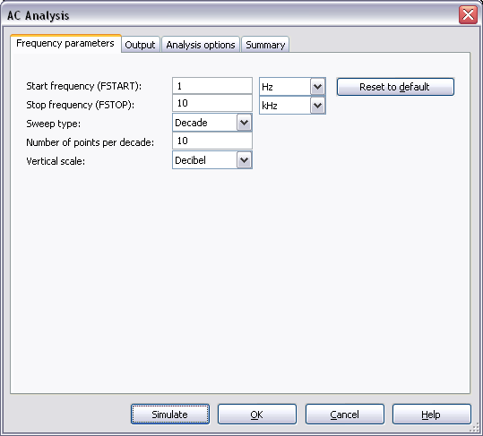 Configuring an AC Analysis in Multisim - National Instruments