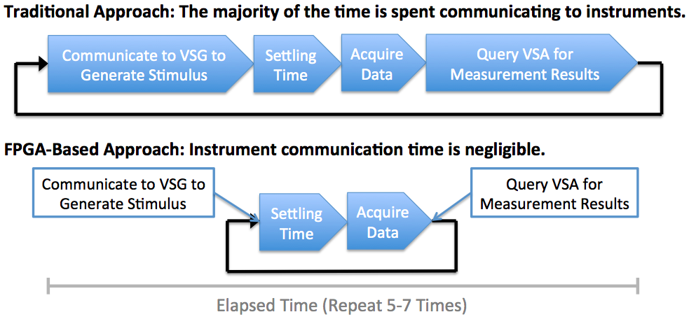 a paper on the article measurement of time spent communicating This paper examines the science-of-science-communication measurement problem in its simplest form, the problem reflects the use of externally invalid but at a more fundamental level, the science-of-science-communication measurement problem inheres in the phenomena being measured.