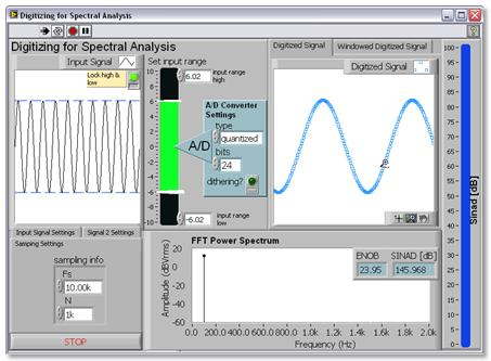 NI LabVIEW: FFT subVI to compute magnitude spectrum - YouTube