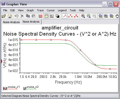 Configuring a Noise Analysis in Multisim - National Instruments