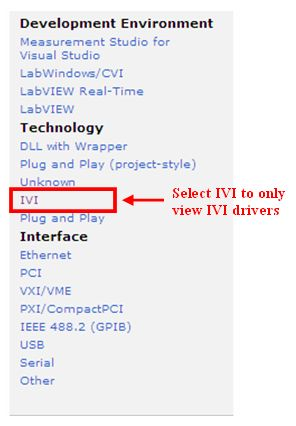 Select IVI drivers