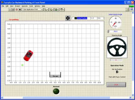 Advanced Control for Robotics using LabVIEW Toolkits