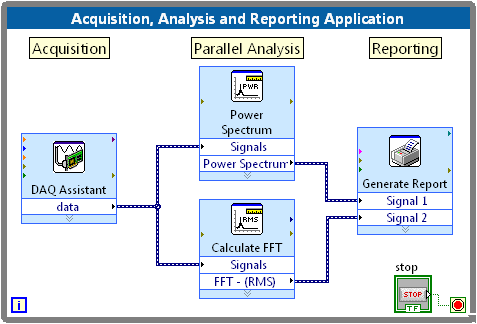 analysis and reporting features in labview 2010 national instruments rh ni com labview user manual 2017 LabVIEW Training