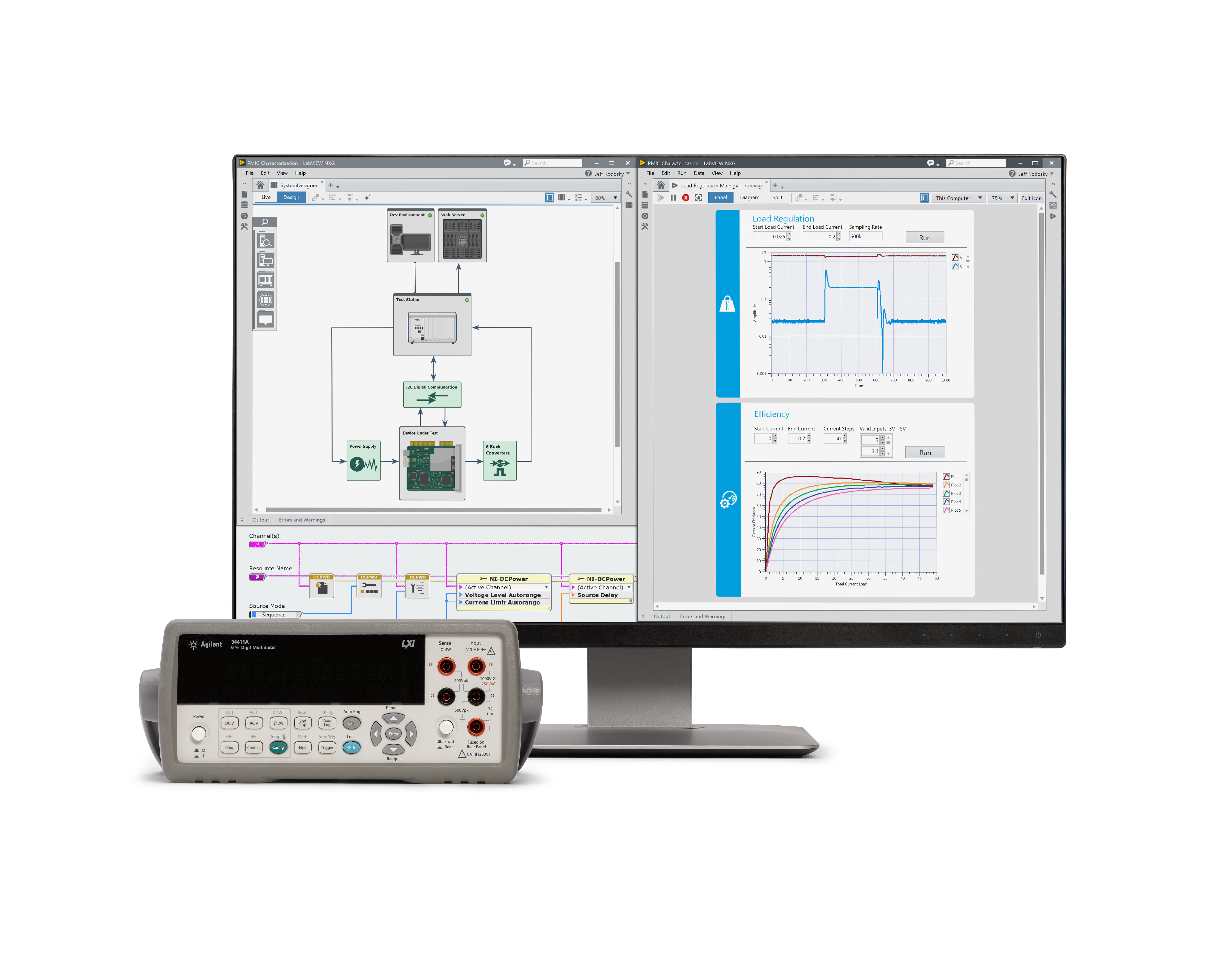 Automate Measurements From Keysight 34400 Series Digital Multimeter Dc Converter Measuring Ac Voltage Labview Nxg Provides An Intuitive Programming Environment For Automating Both Ni And Third Party Instruments