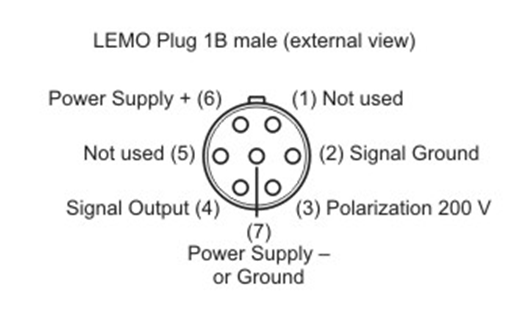 connector types for compactdaq i/o modules - national ... wiring diagram for 1996 club car 48 volt