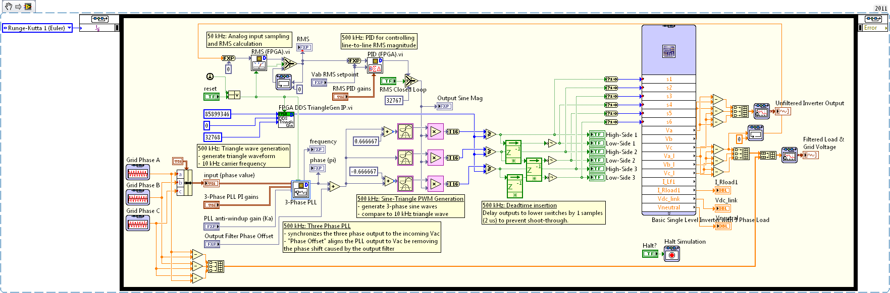 Complete System Simulation Of A 3 Phase Inverter Using Ni Multisim Following Is The Schematic Voltage Controlled Pwm Generator 6