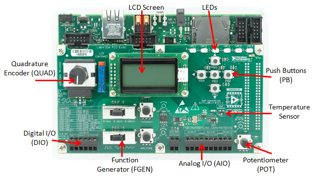 NI LabVIEW RIO Evaluation Kit - Additional Examples