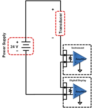 Fundamentals system design and setup for the 4 to 20 ma current for this example you add a simple digital current loop meter with the existing data acquisition device as shown in figure 6 cheapraybanclubmaster