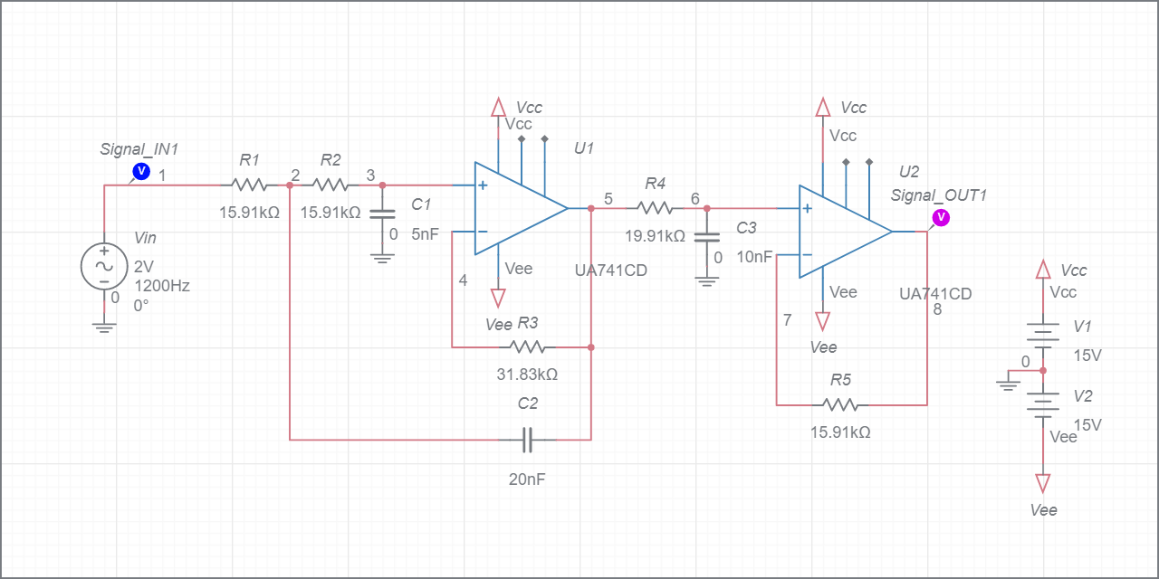 Troubleshooting With Ni Elvis Iii National Instruments Pulse Generator Circuit Shown In The Schematic Diagram Below Produces Consider 3 Stage Low Pass Filter