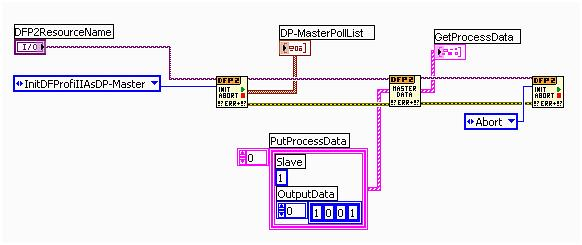 profibus overview national instruments rh ni com German Wiring Symbols German Wiring Symbols